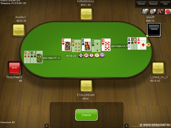 Unibet покер-рум